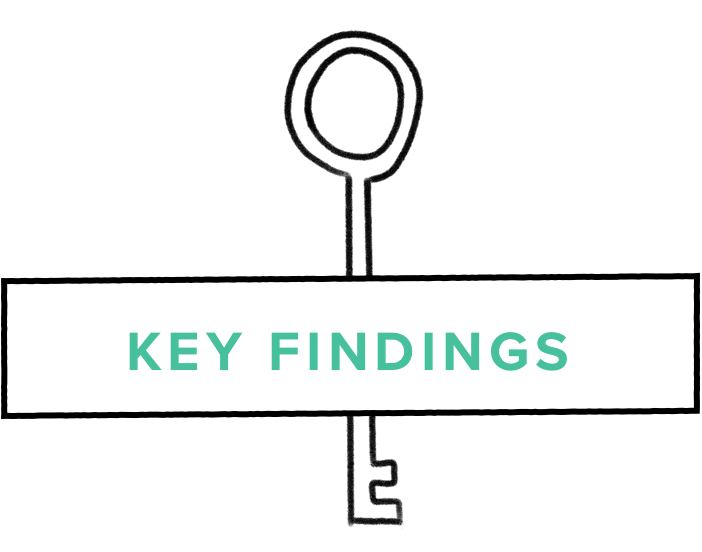 title key findings