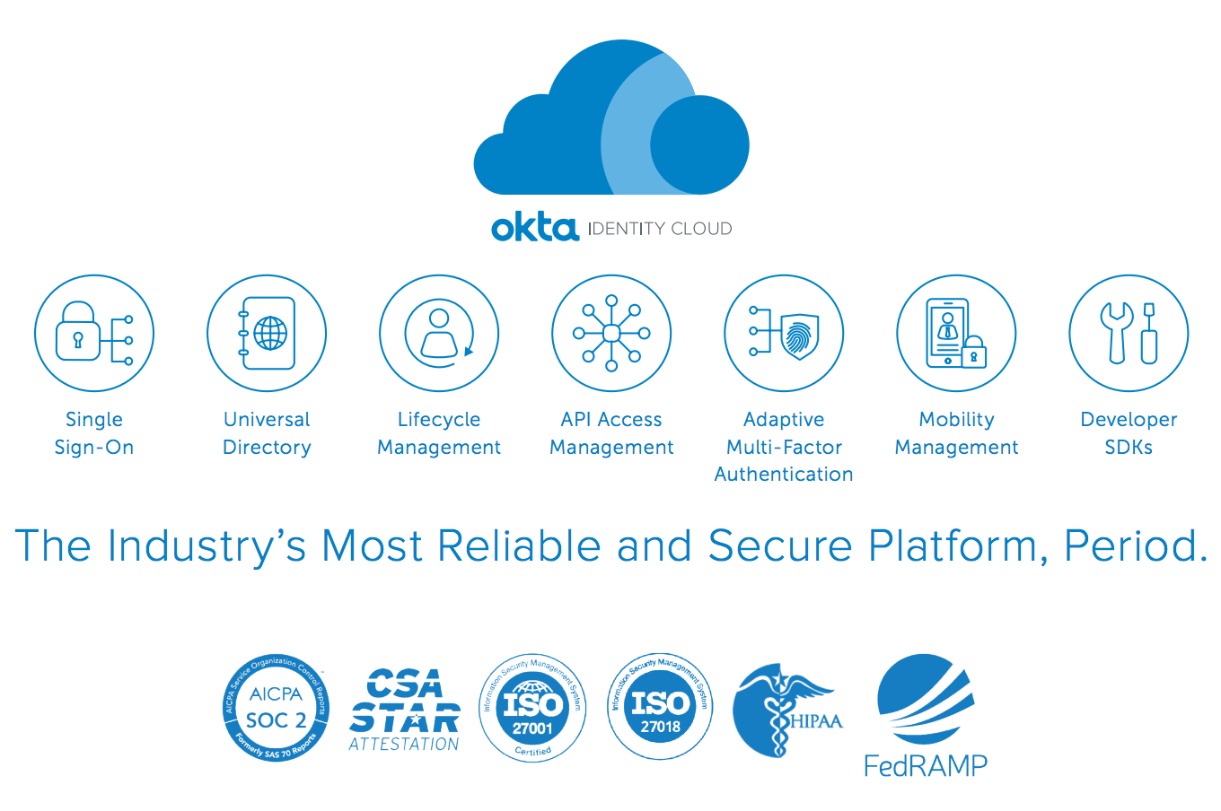 WPR securing cloud access identity cloud
