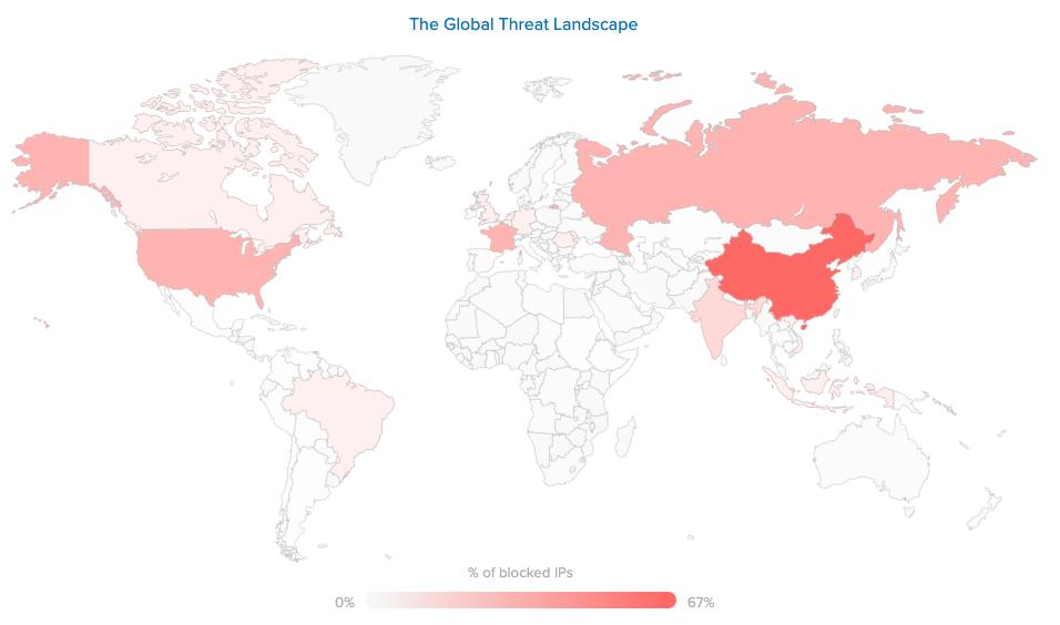 business at work global threat landscape