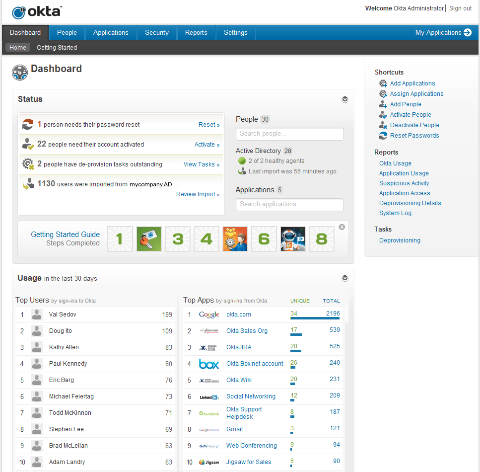 Okta Dashboard and Getting Started Guide