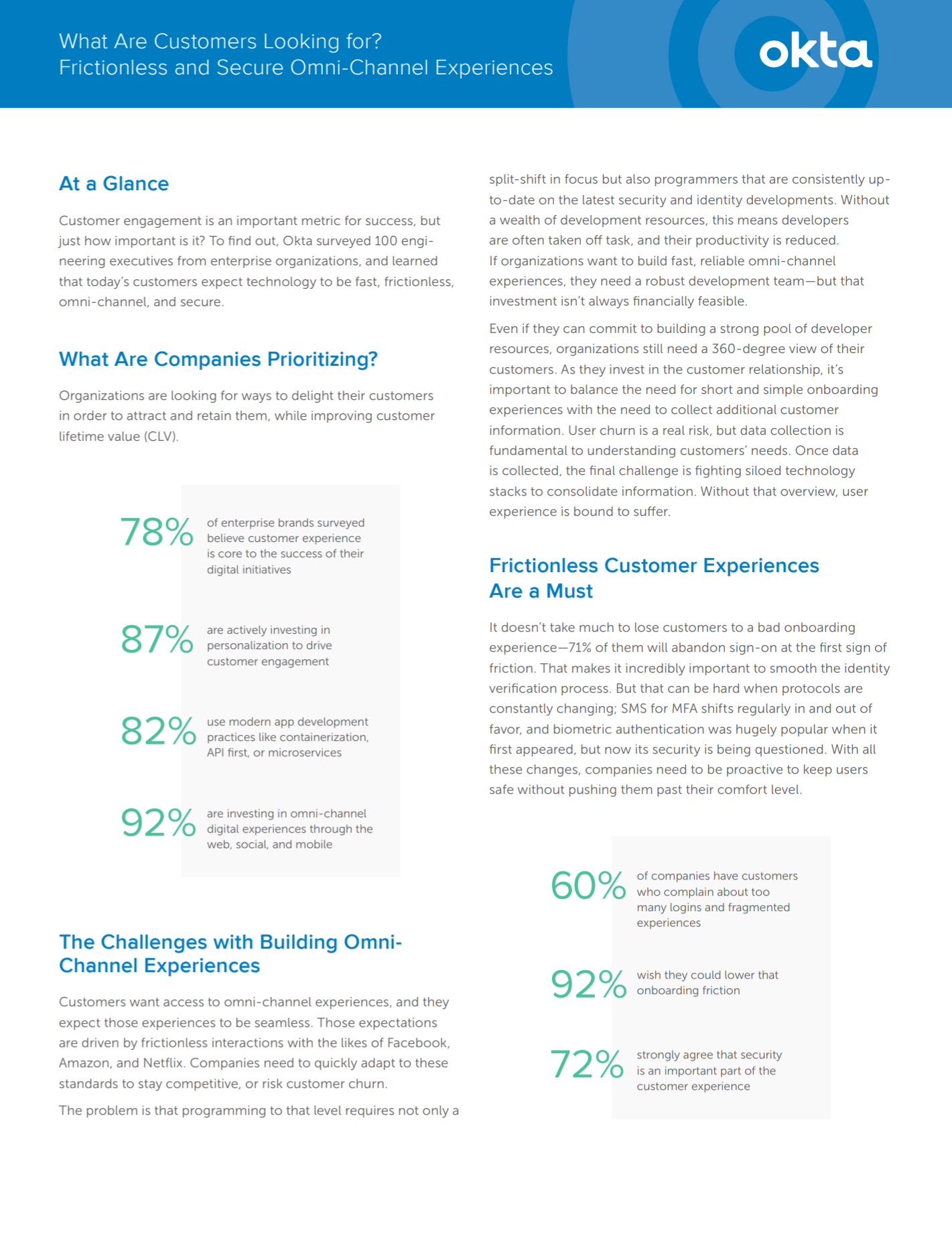 Read this datasheet to learn about frictionless secure omni-channel experiences.