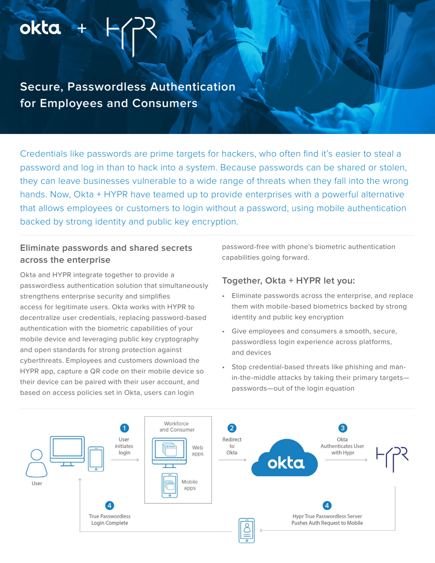 Okta and HYPR provide secure, passwordless authentication for employees and consumers.