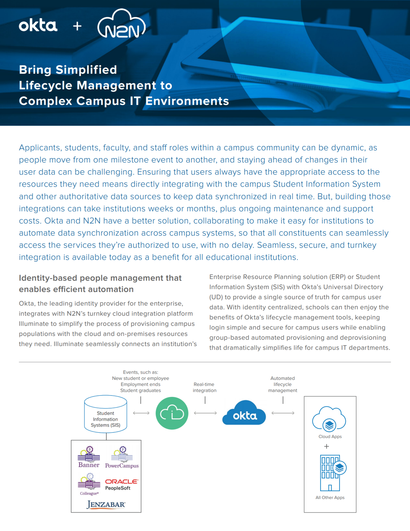 Simplify and automate lifecycle management of campus users with Okta and N2N Illuminate.