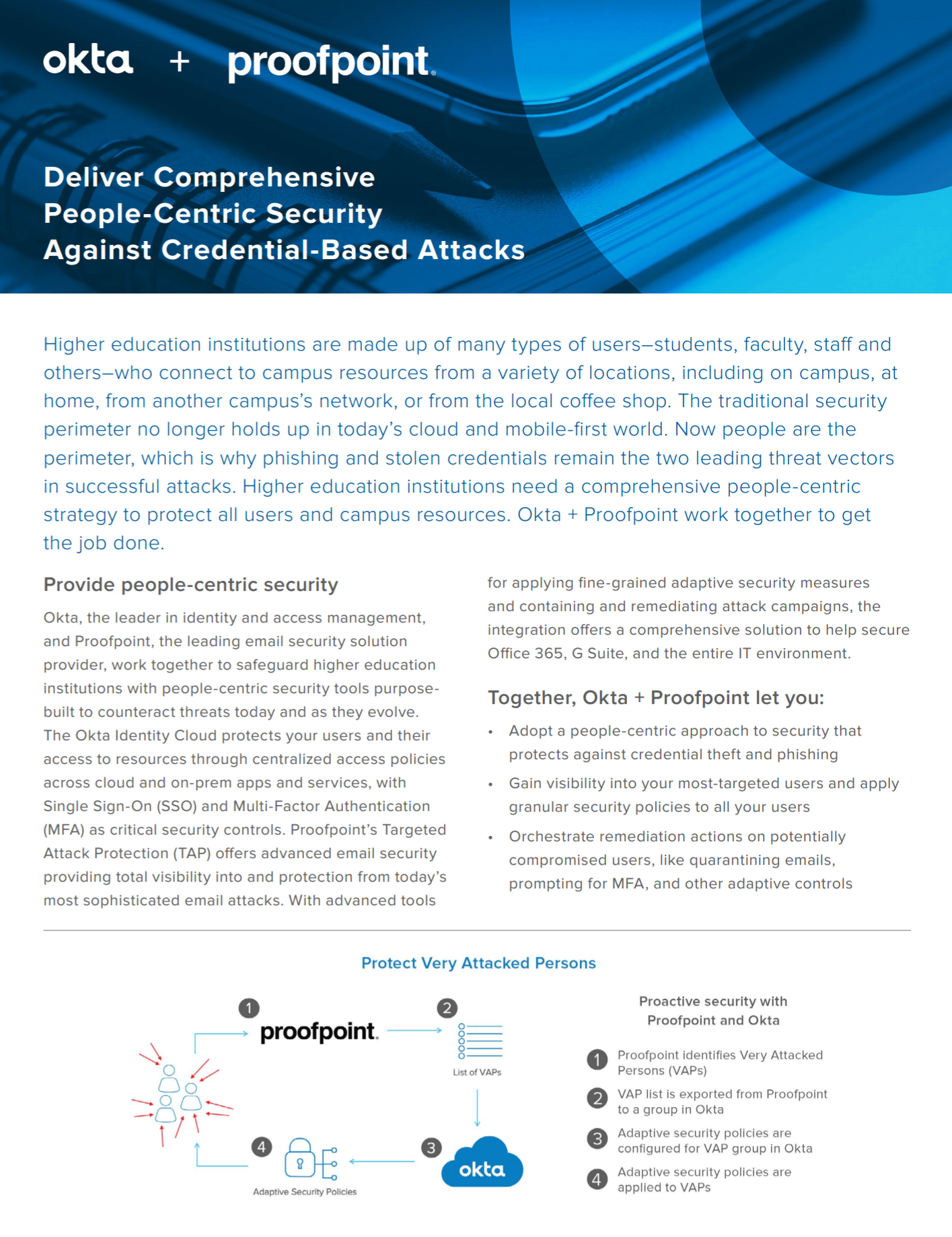 Okta and Proofpoint deliver comprehensive people-centric security against credential-based attacks.