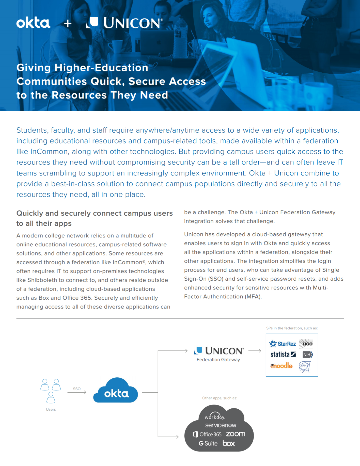 Okta and Unicon give higher-education communies quick, secure access to the resources they need.