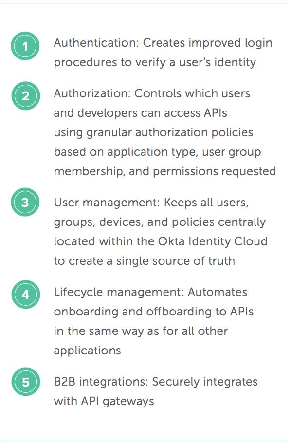 API Access Management solutions