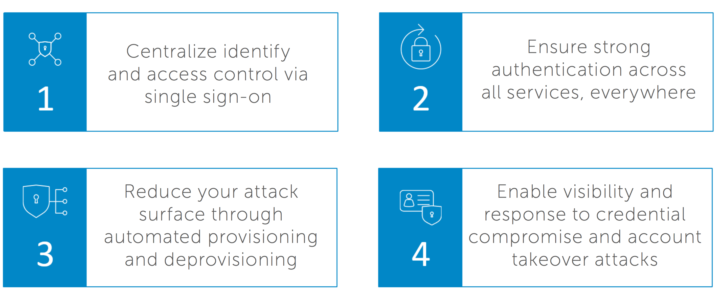 Okta centralizes identity by ensuring a strong authentication and ultimately reduces you attack and enables your organization to have visibility.