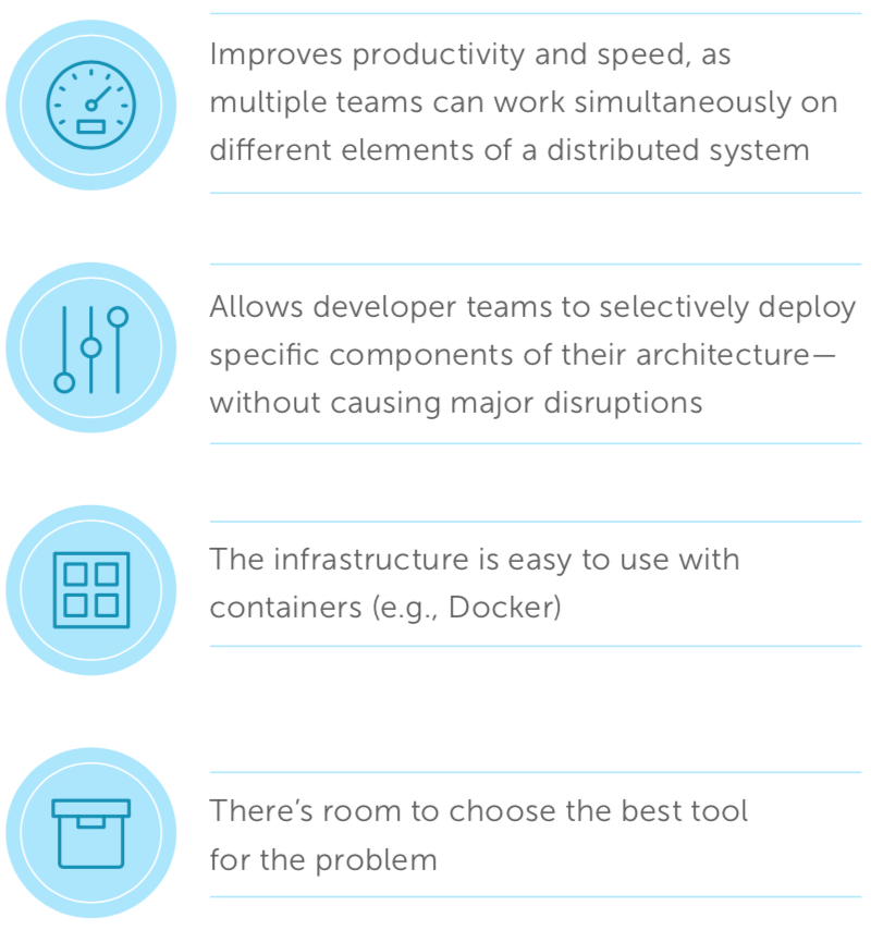 4 benefits of microservices