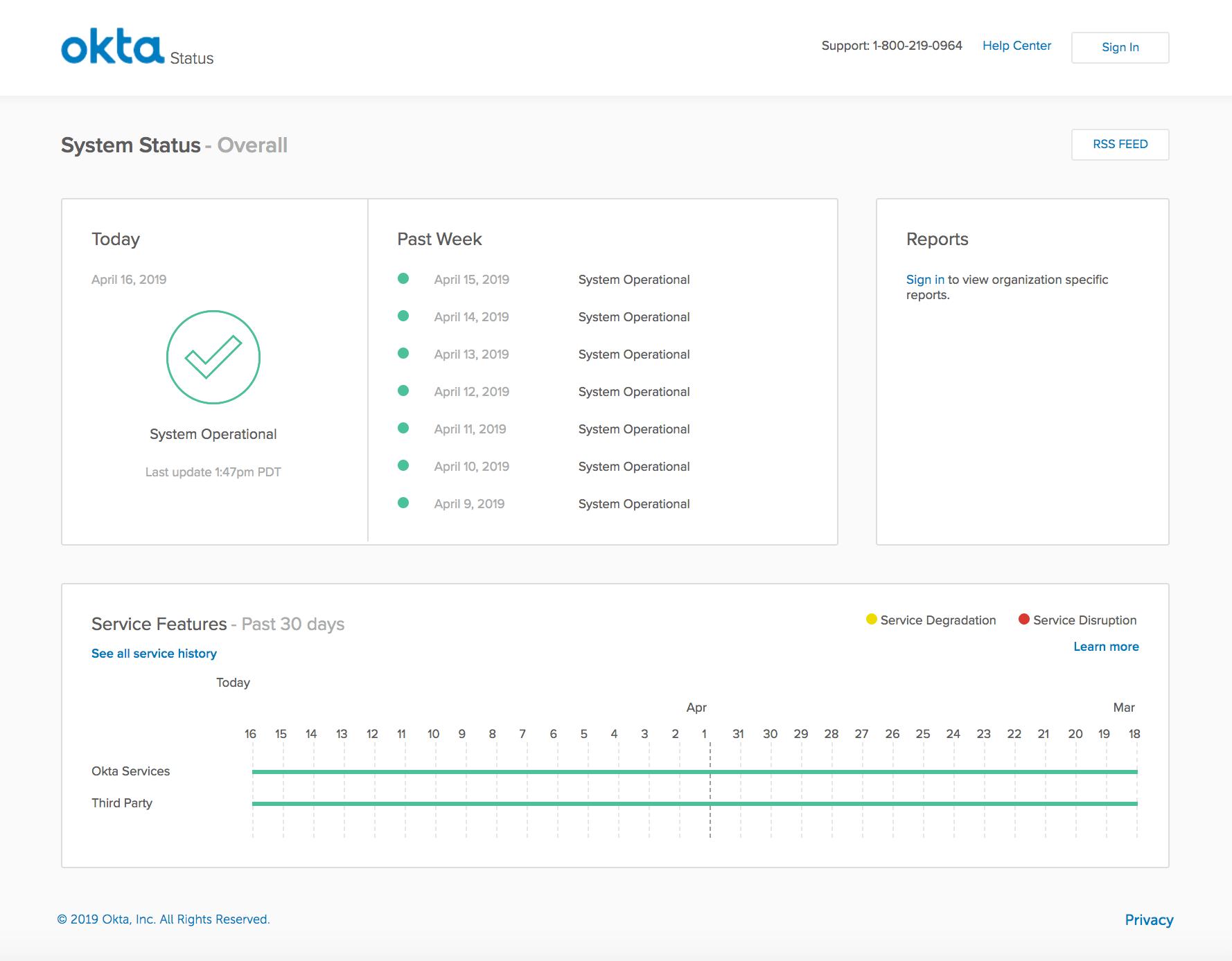 Okta Status Site