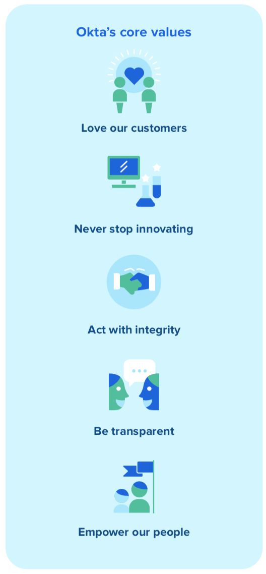 Okta core values