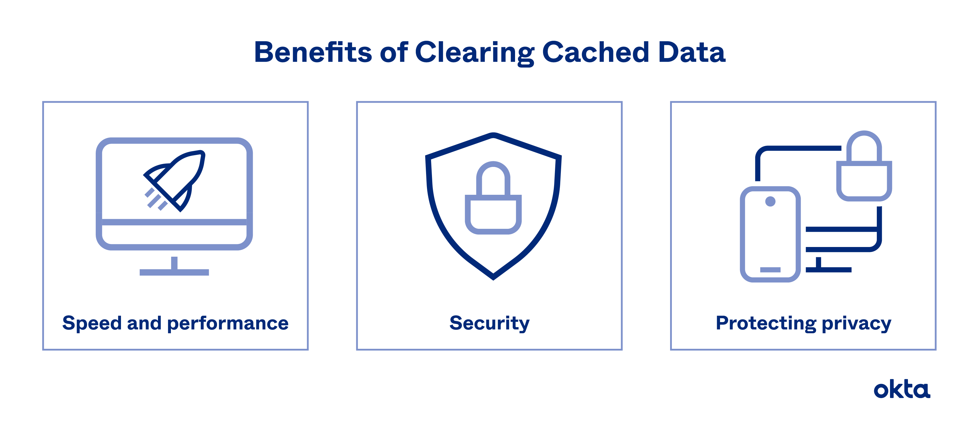 Benefits of Clearing Cached Data