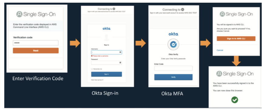 Sign-in with Okta credentials and MFA