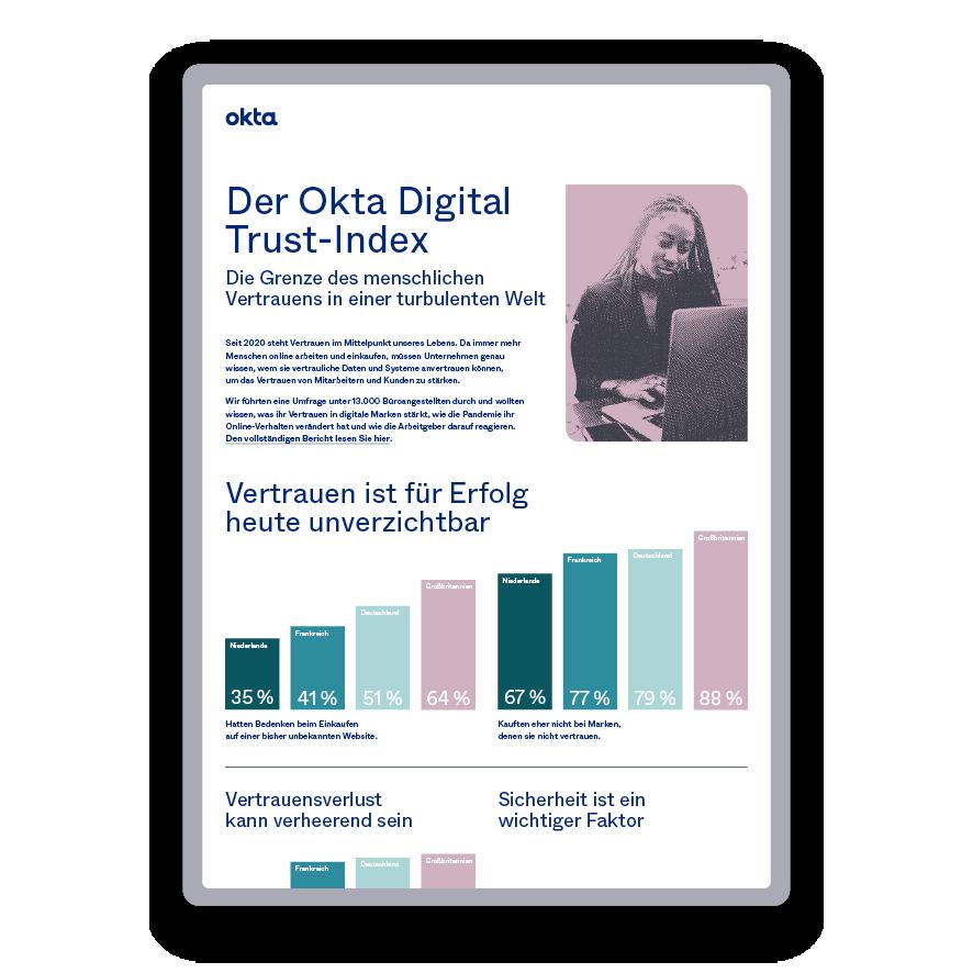 Okta Digital Trust Infographic Thumbnails DE