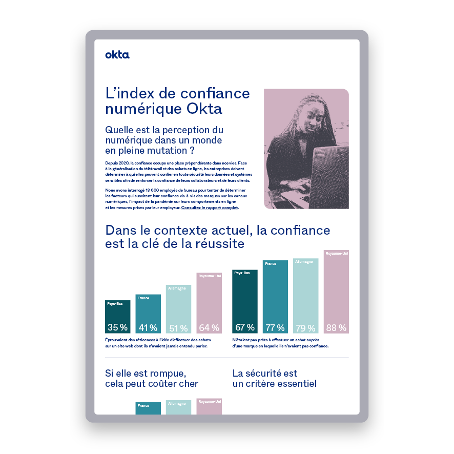 Okta Digital Trust Infographic Thumbnails FR
