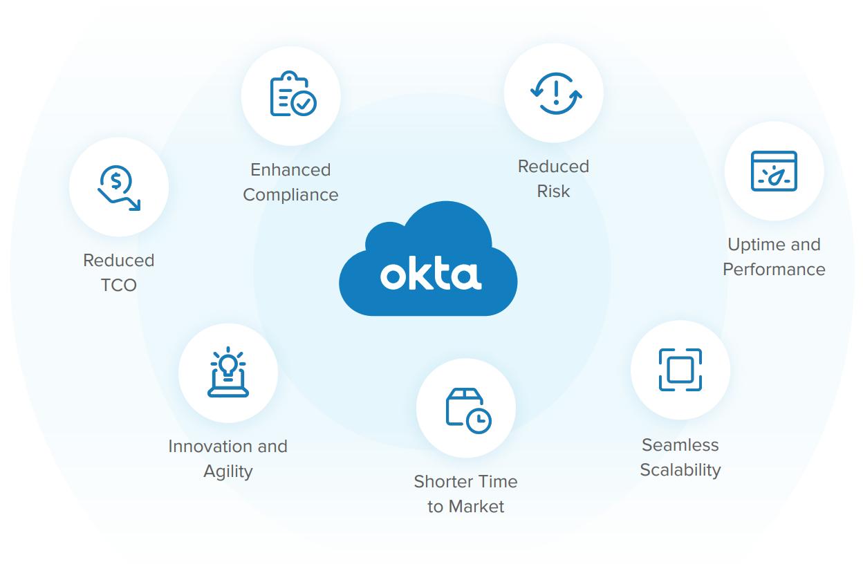 Okta Innovation