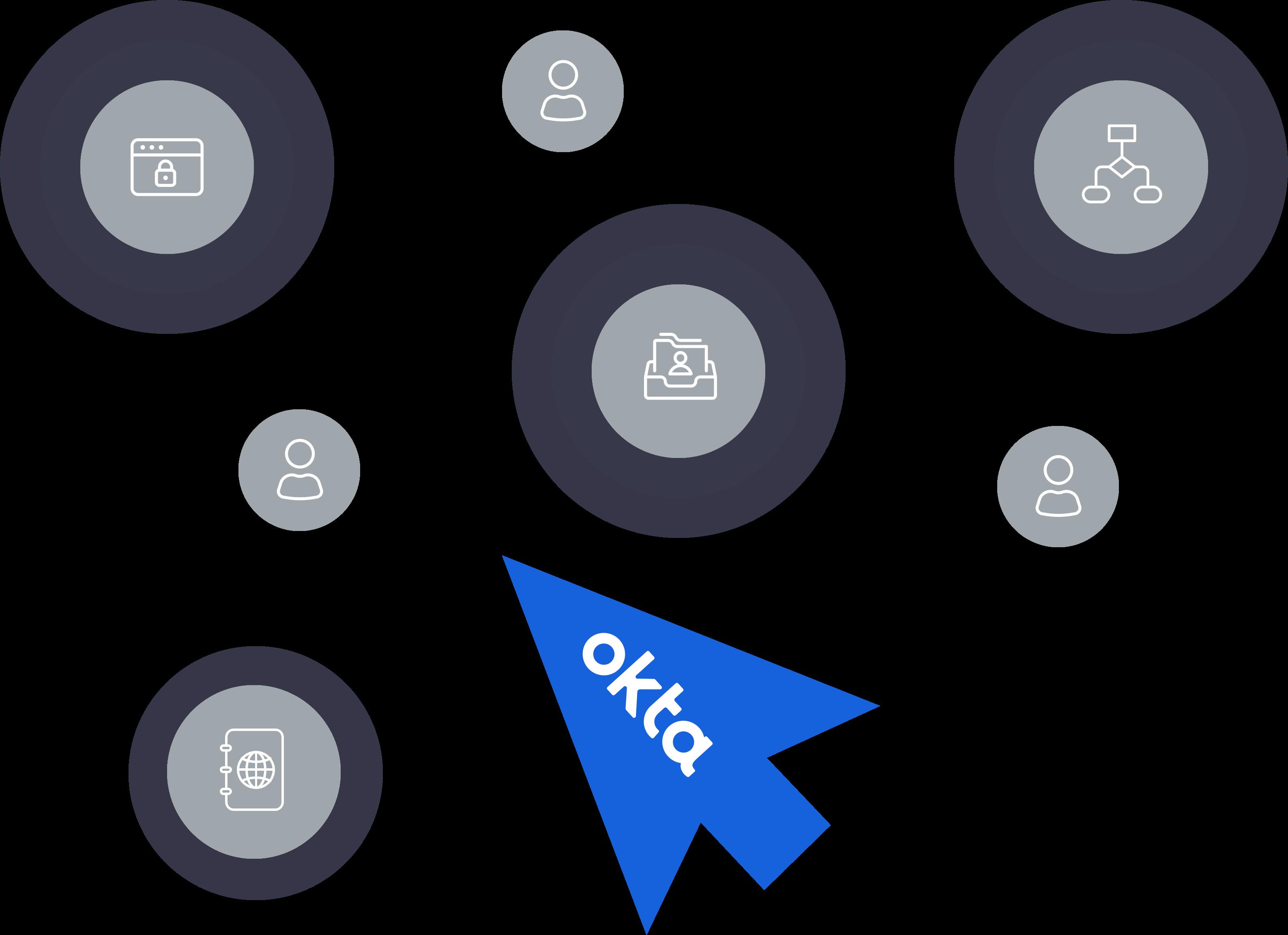 o365 admin experience